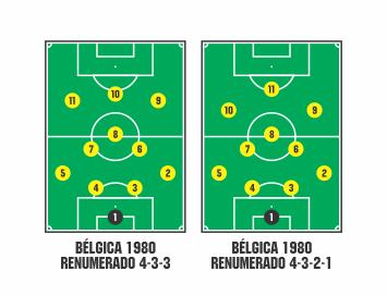 numeros-belgica-1980