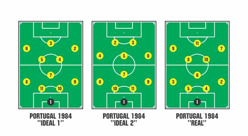 numeros-portugal-1984-ideal