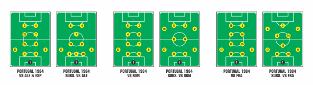 numeros-portugal-1984-real